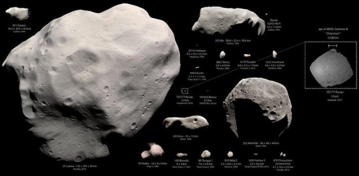 asteroid-sizes-planetary-society-1-e1549322046183