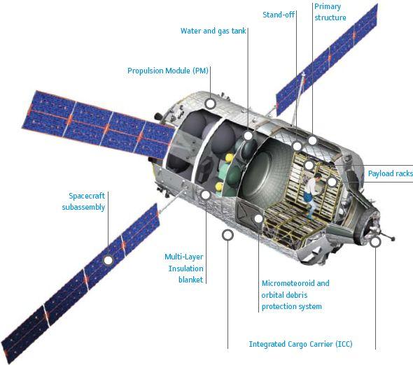 Raumfahrt+Astronomie-Blog von CENAP - Blog: Raumfahrt ...