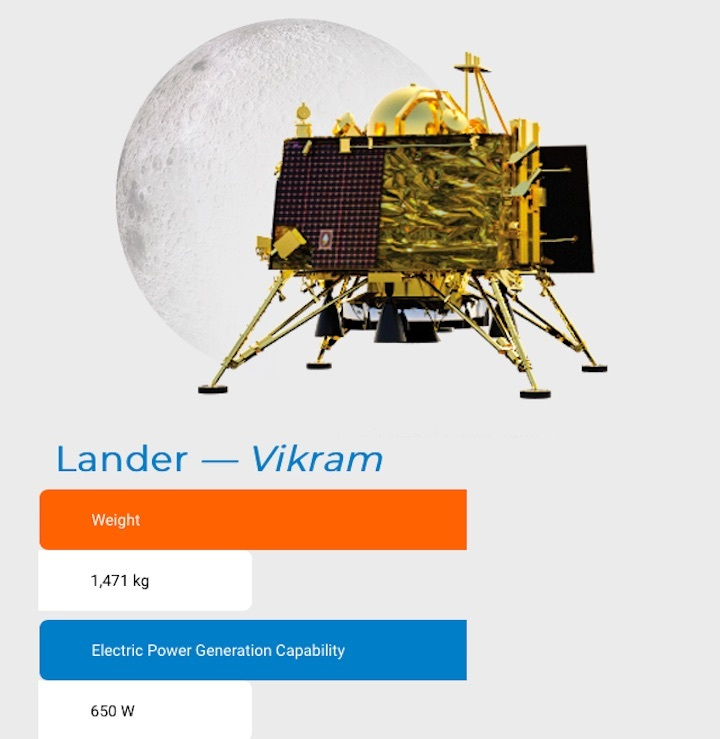 chandraayan2-db