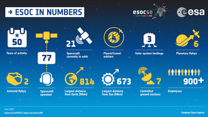 esoc-in-numbers-large