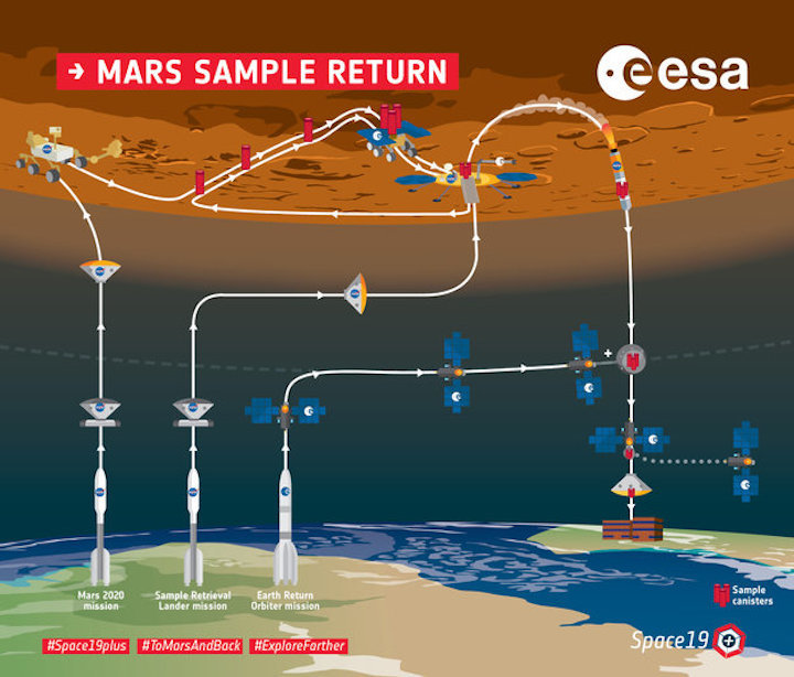 mars-sample-return-overview-infographic-large
