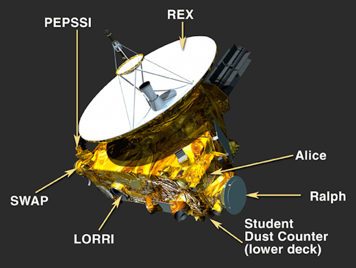 mission-spacecraft-data-collection-science-payload