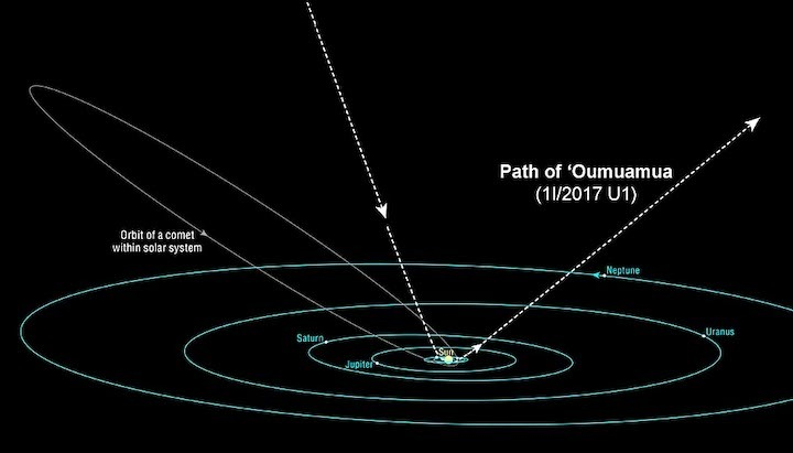 path-of-oumuamua-1