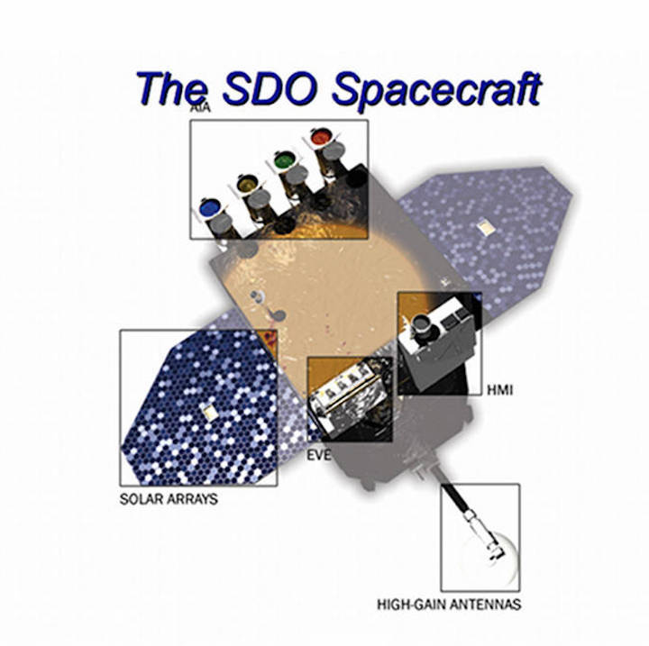 sdo-spacecraft