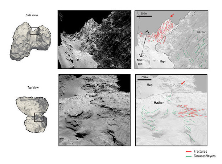 stress-formed-fractures-and-terraces-on-rosetta-s-comet-large
